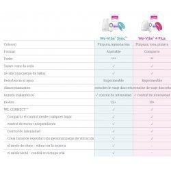 We-Vibe Sync Masajeador Morado con Mando y App