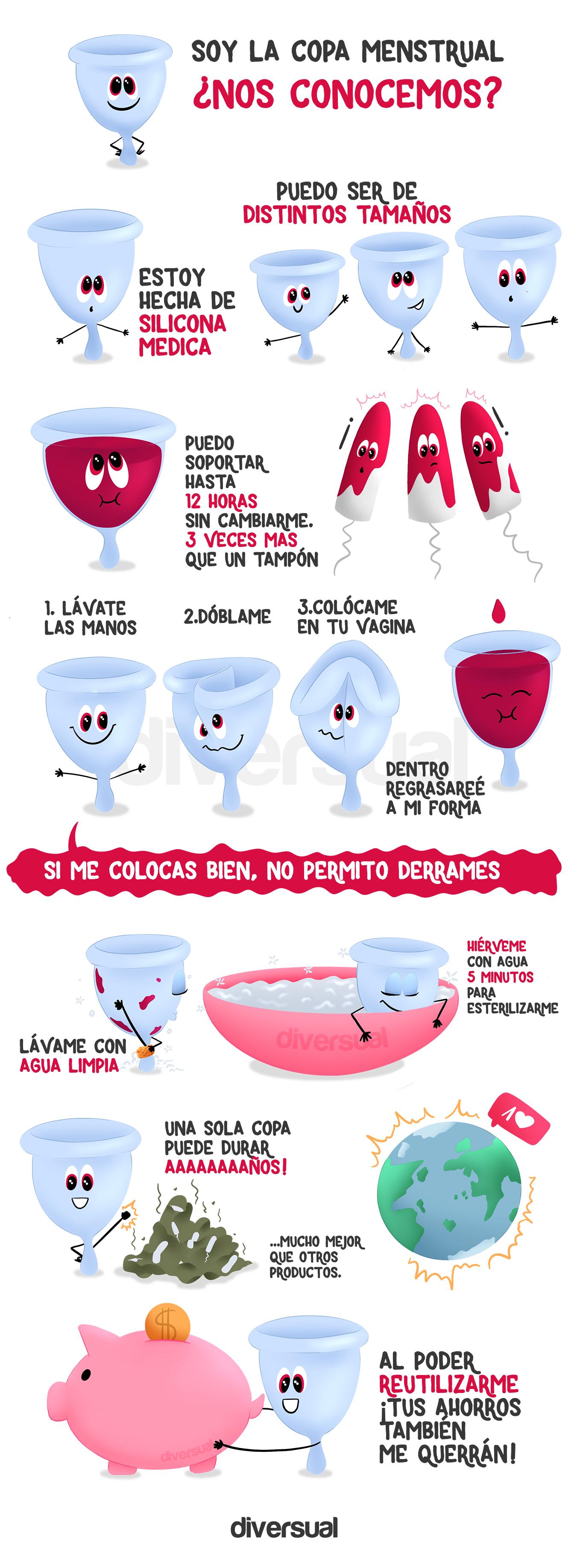 Copa la 5 de menstrual ventajas