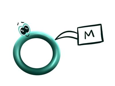 Talla de anillo adecuado