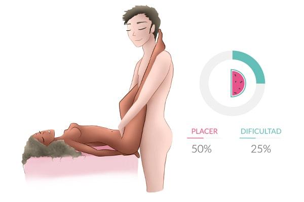 Borde de la cama anal