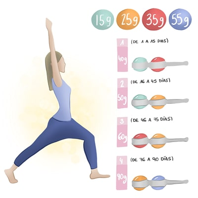 Incrementos de peso en los ejercicios