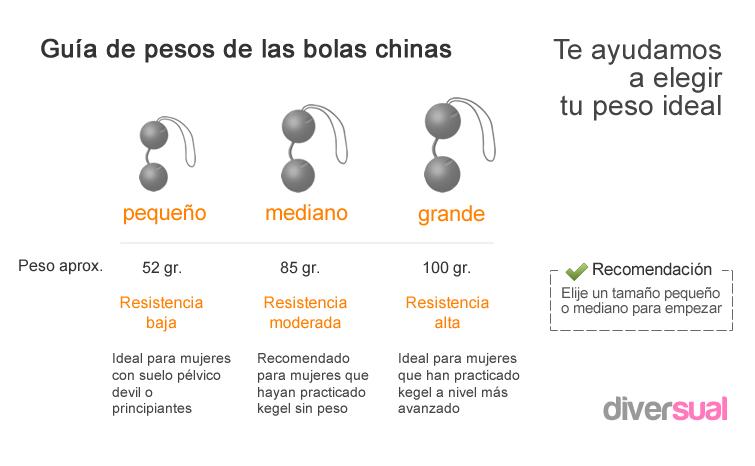 Pesos de las bolas chinas